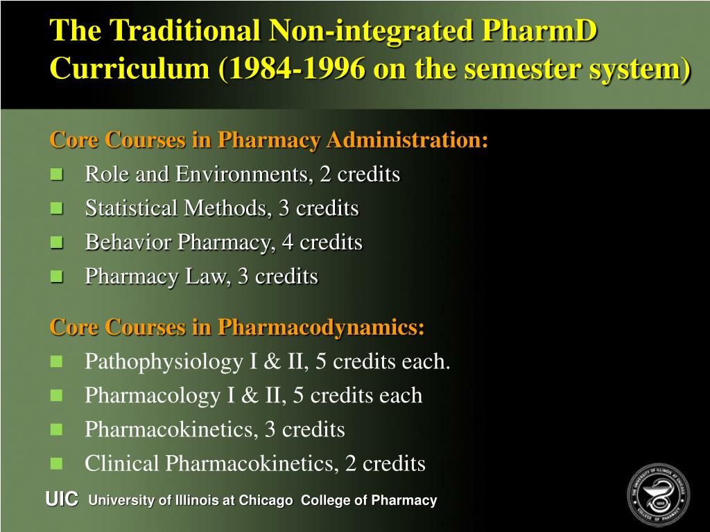 The Traditional Non-integrated PharmD Curriculum (1984-1996 on the semester system)