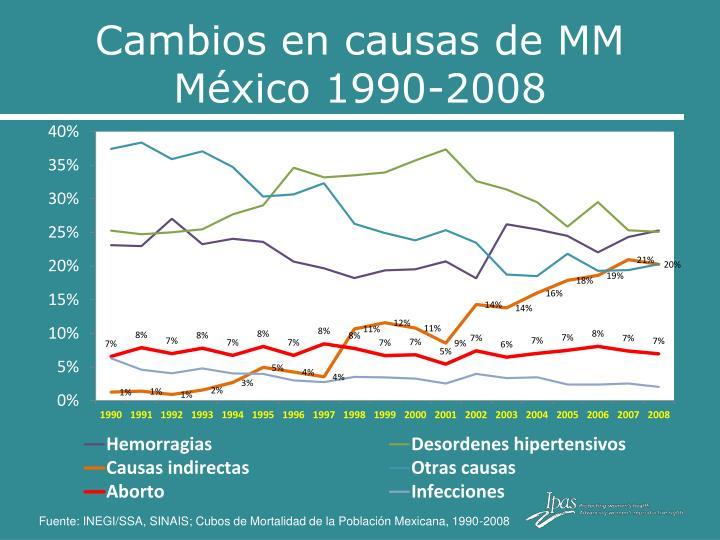 Cambios en causas de MM México 1990-2008