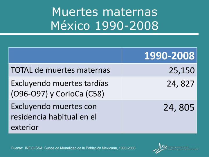 Muertes maternas