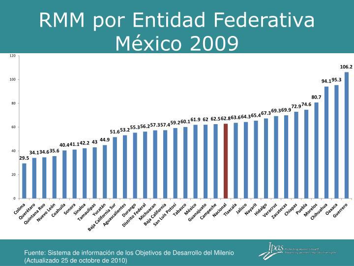 RMM por Entidad Federativa