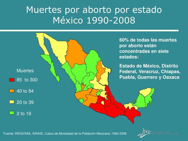 Muertes por aborto por estado