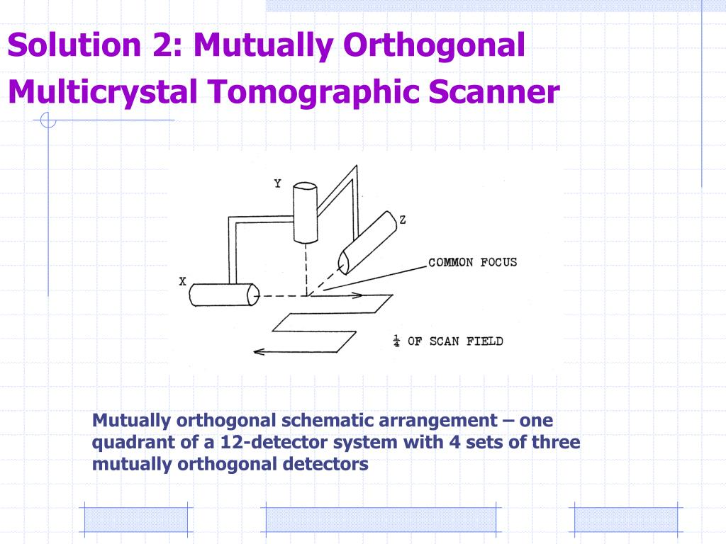 Solution 2: Mutually Orthogonal Multicrystal Tomographic Scanner