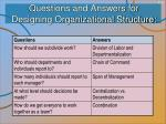 questions and answers for designing organizational structure
