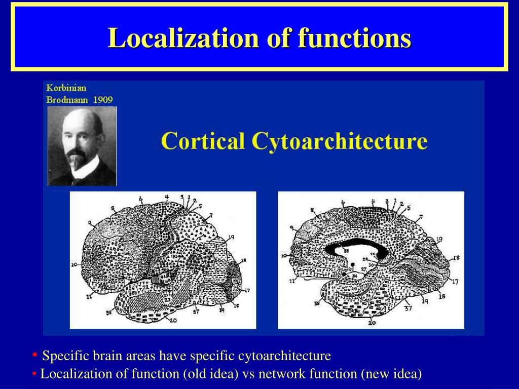 Localization of functions