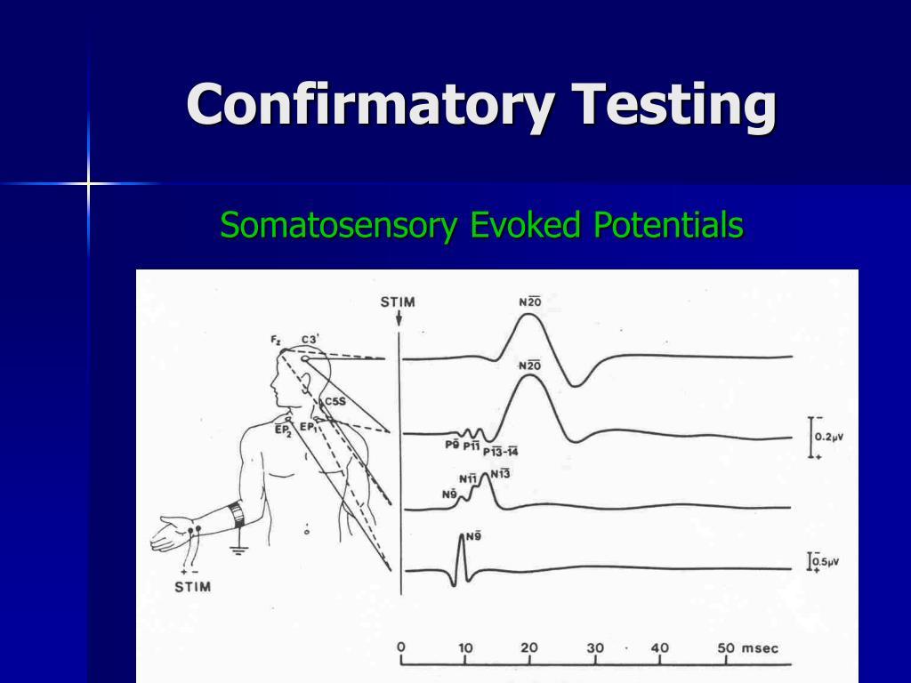 Confirmatory Testing
