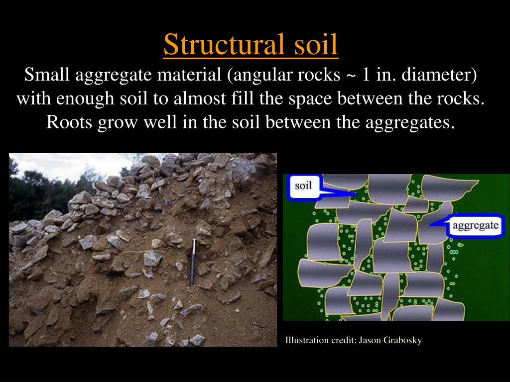Structural soil