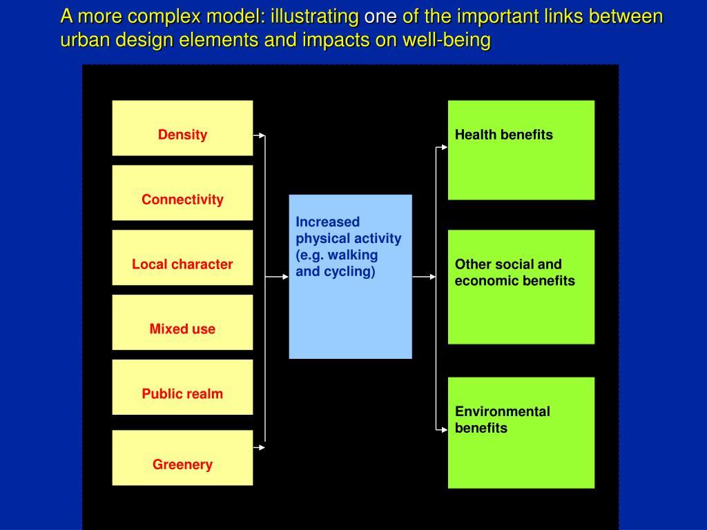 A more complex model: