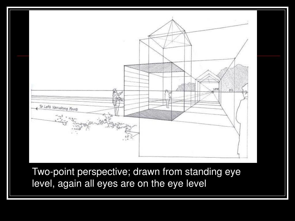 Two-point perspective; drawn from standing eye level, again all eyes are on the eye level