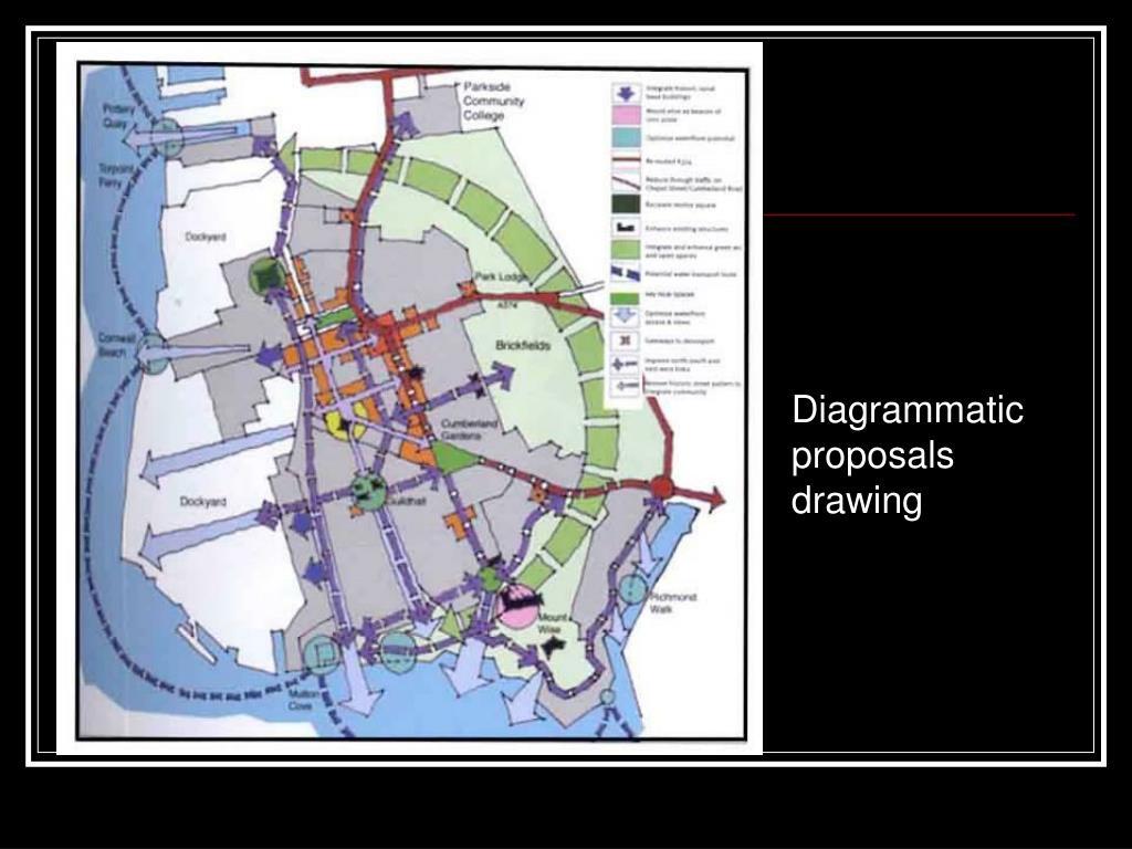 Diagrammatic proposals drawing