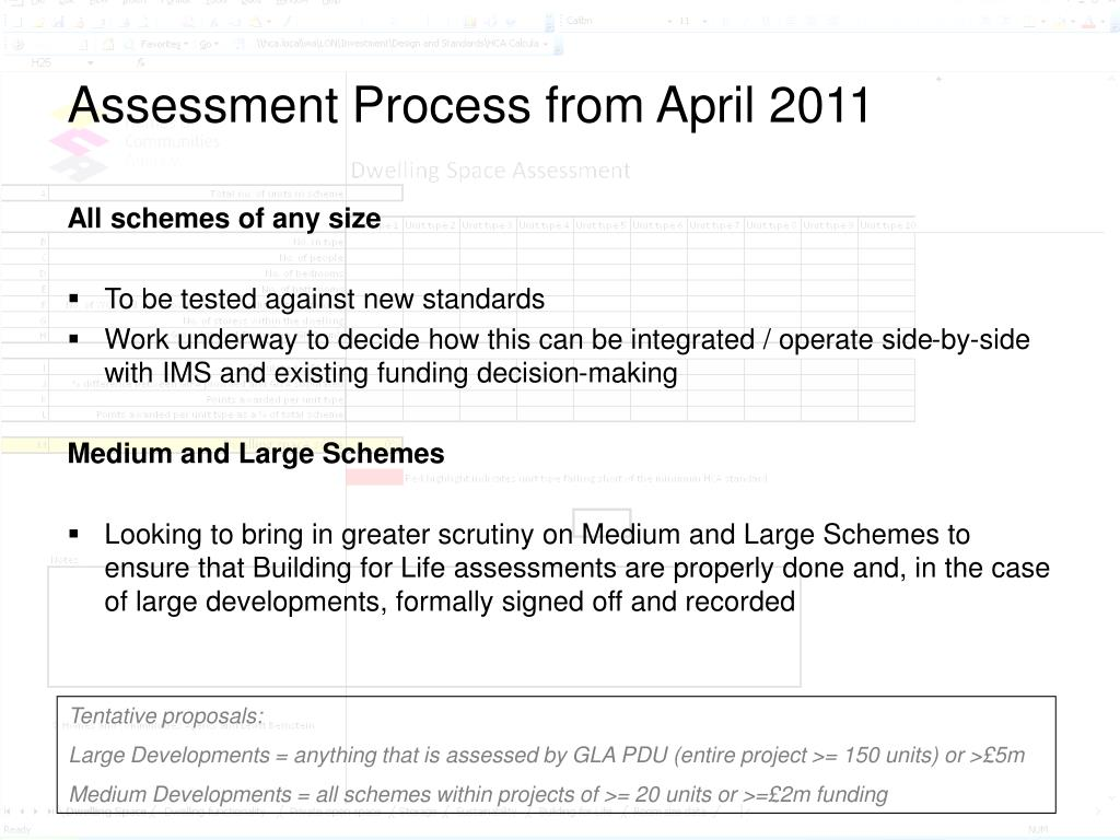 Assessment Process from April 2011