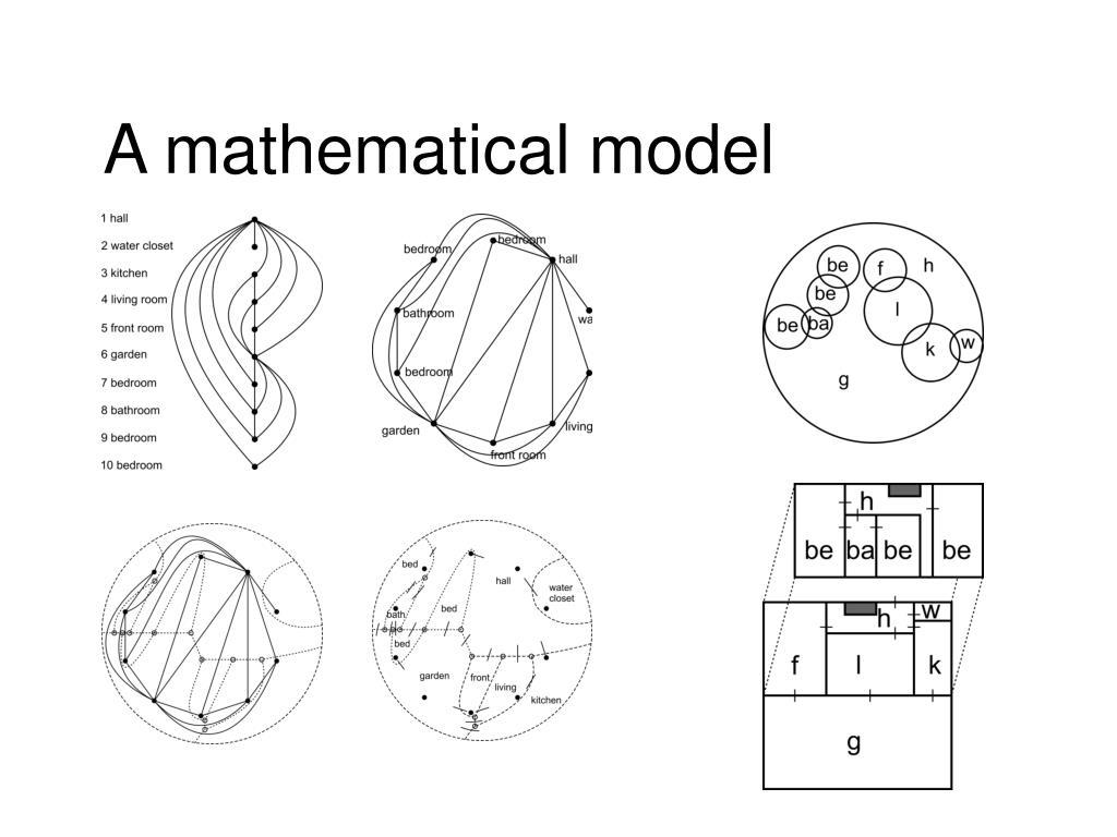A mathematical model