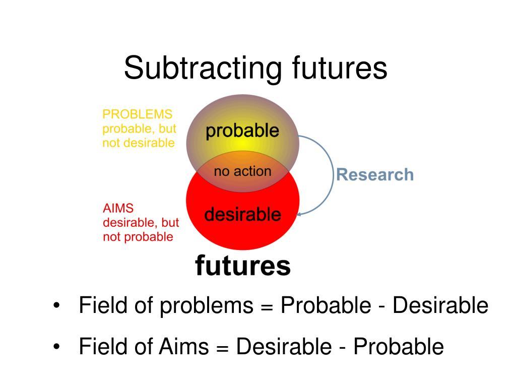 Subtracting future