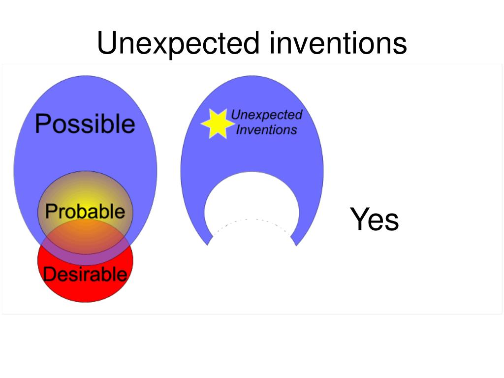 Unexpected inventions