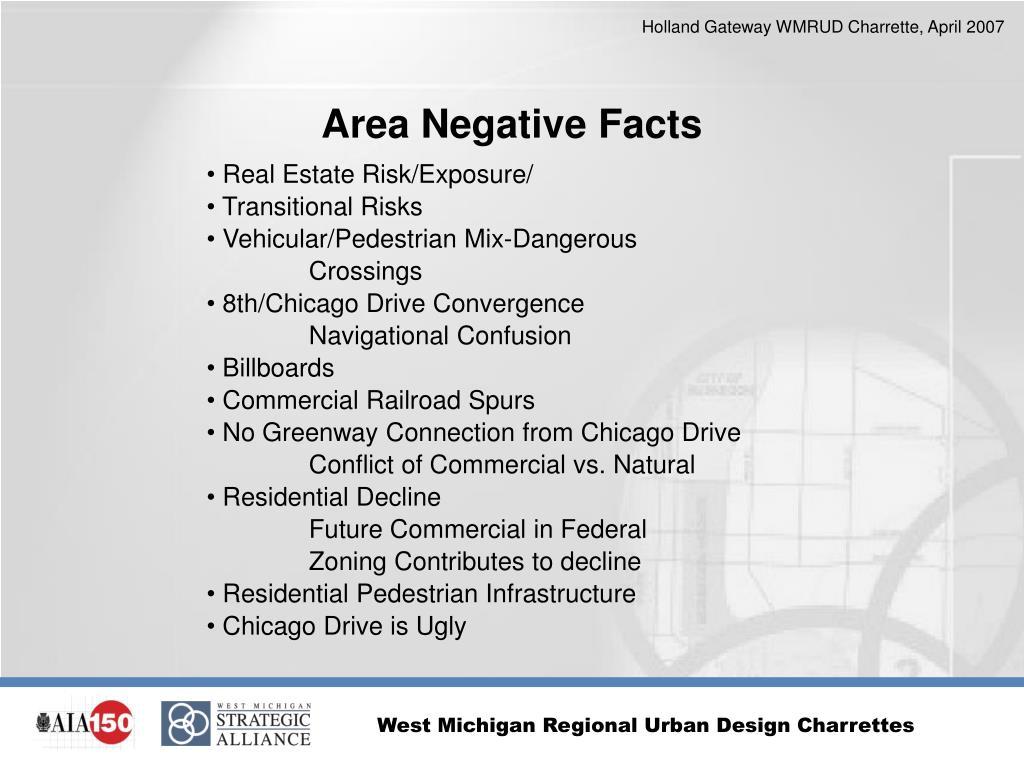 Area Negative Facts
