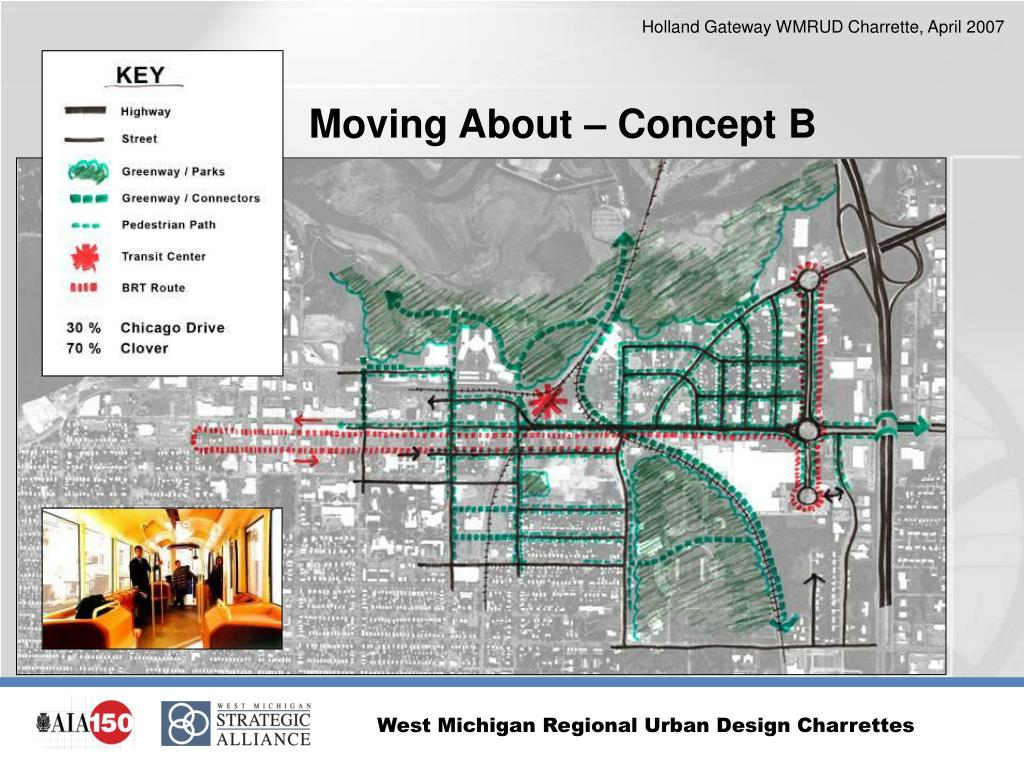 Moving About – Concept B