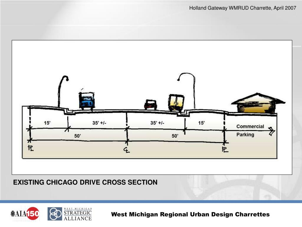 EXISTING CHICAGO DRIVE CROSS SECTION