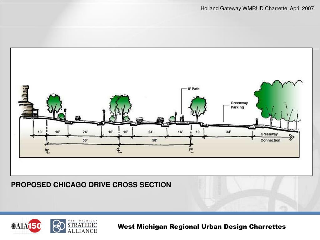 PROPOSED CHICAGO DRIVE CROSS SECTION