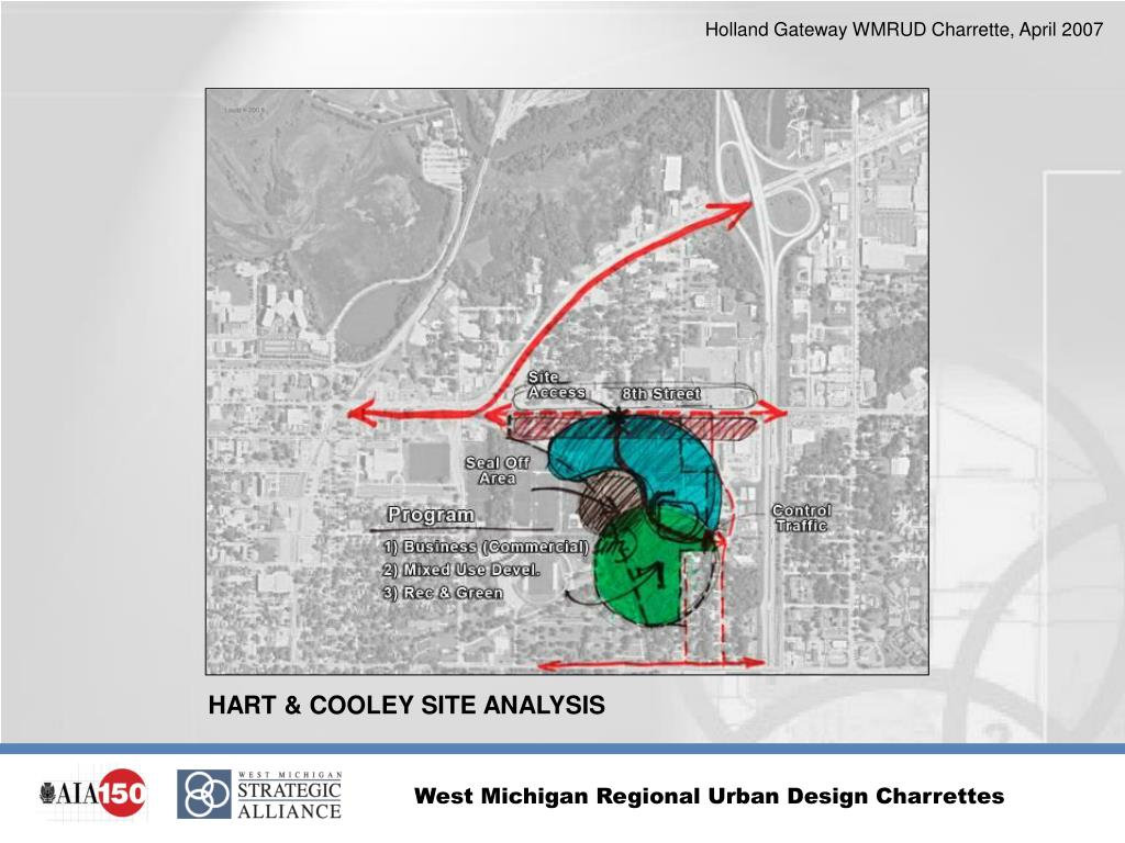 HART & COOLEY SITE ANALYSIS