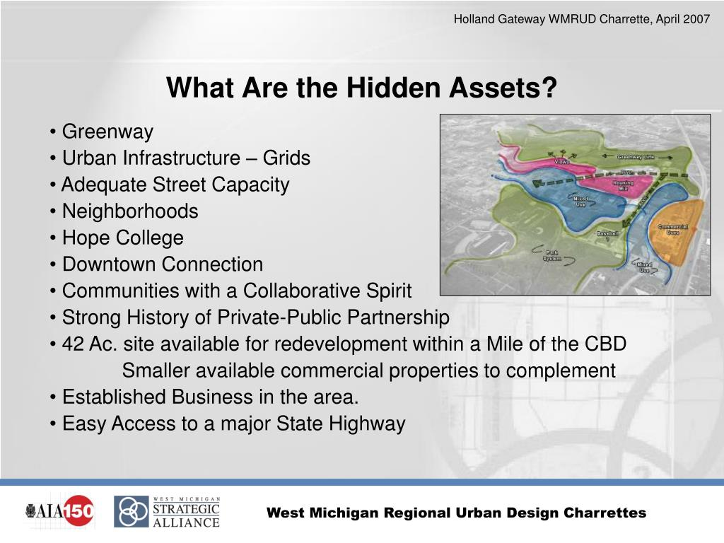 What Are the Hidden Assets?