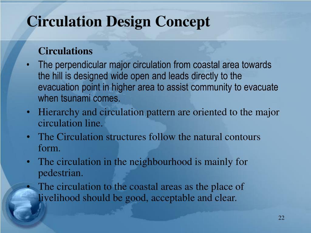 Circulation Design Con