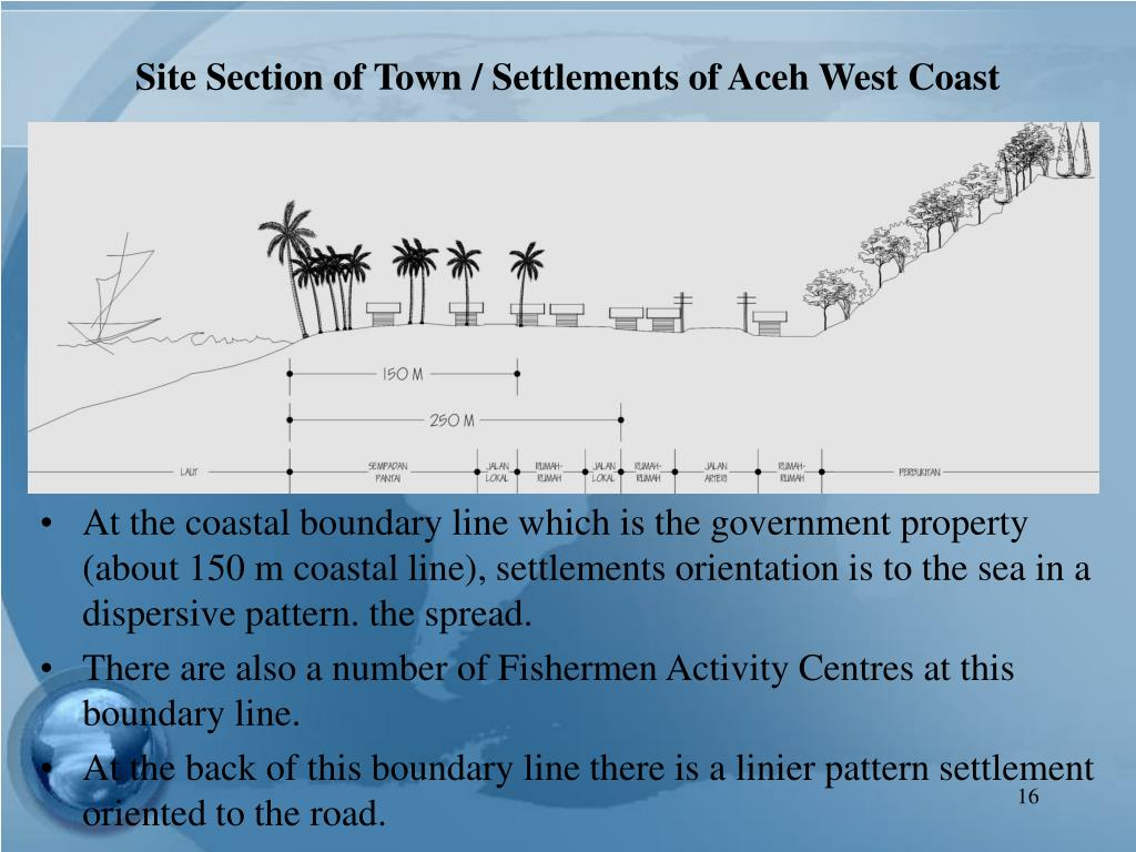 Site Section of Town / Settlements of Aceh West Coast