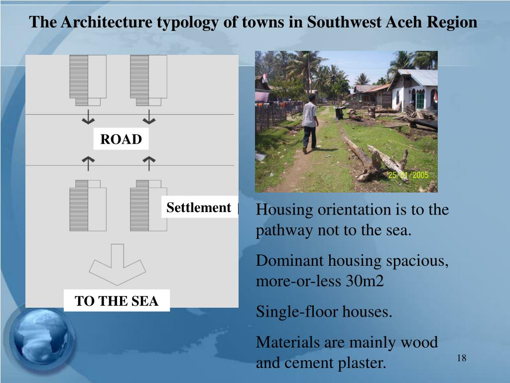 The Architecture typology of towns in Southwest Aceh Region