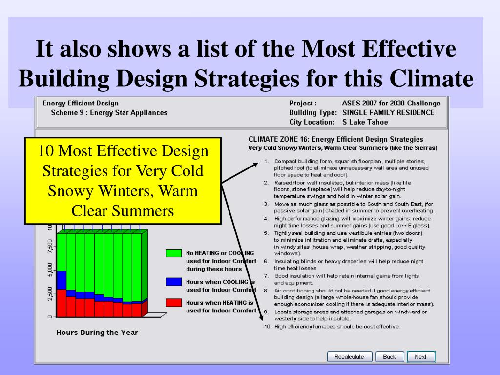 It also shows a list of the Most Effective Building Design Strategies for this Climate