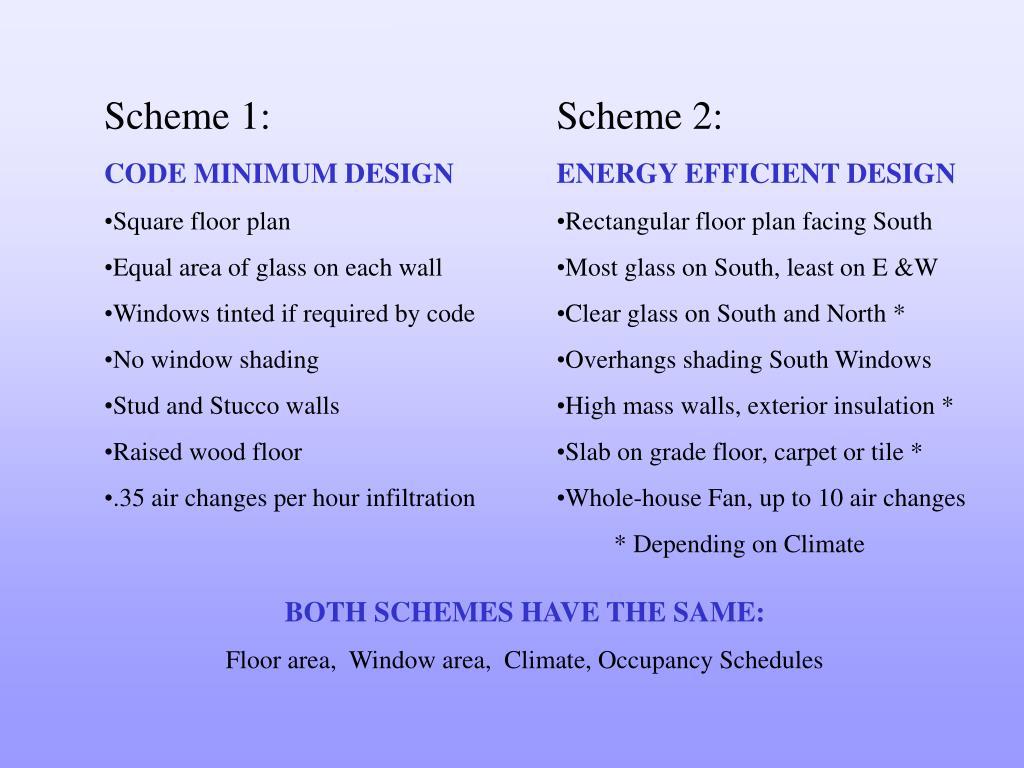Scheme 1: