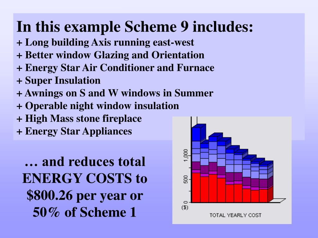 In this example Scheme 9 includes:
