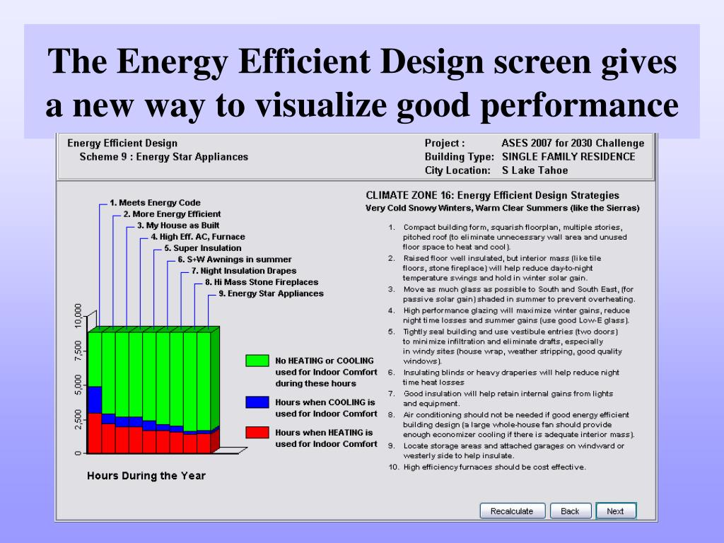 The Energy Efficient Design screen gives  a new way to visualize good performance