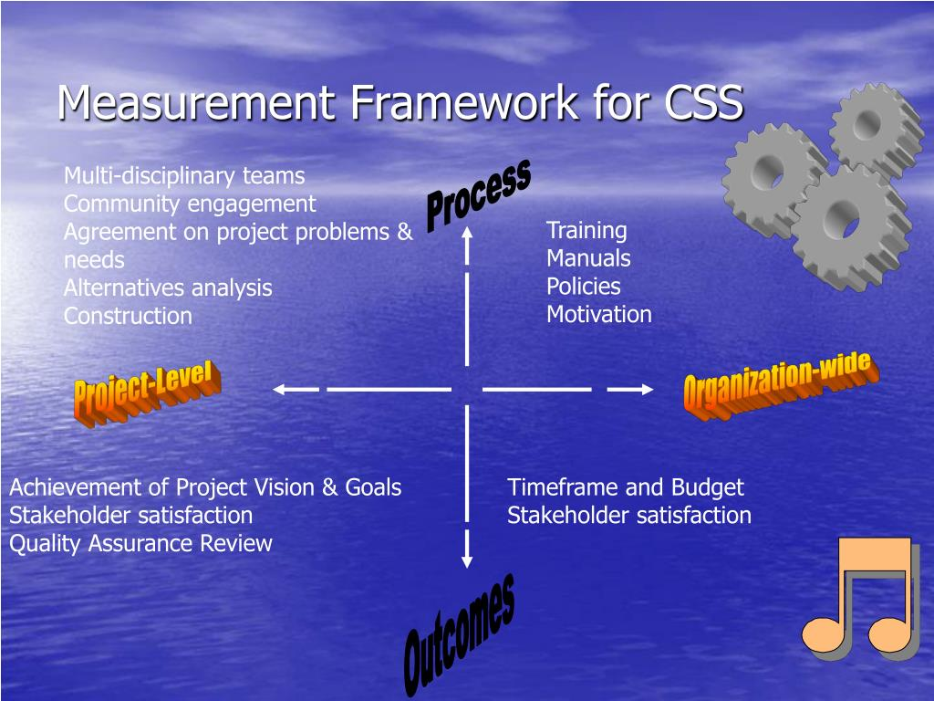 Measurement Framework for CSS