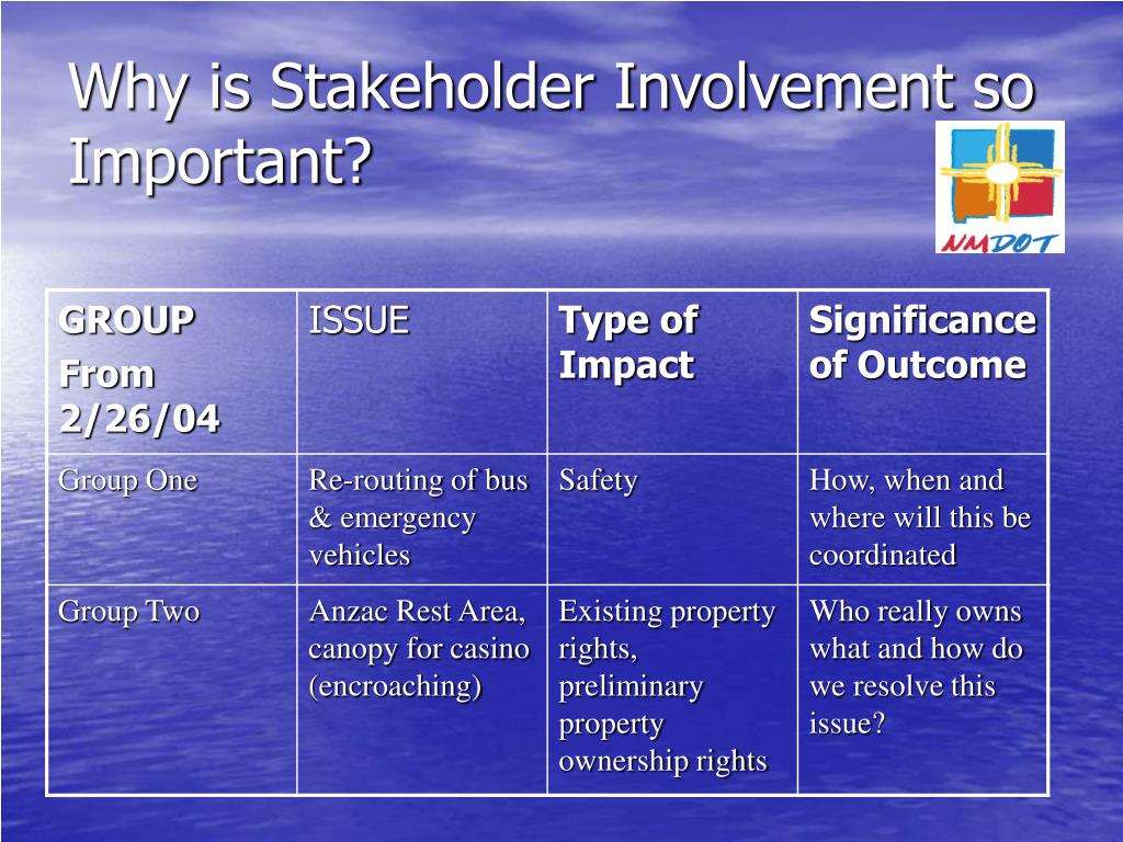 Why is Stakeholder Involvement so Important?