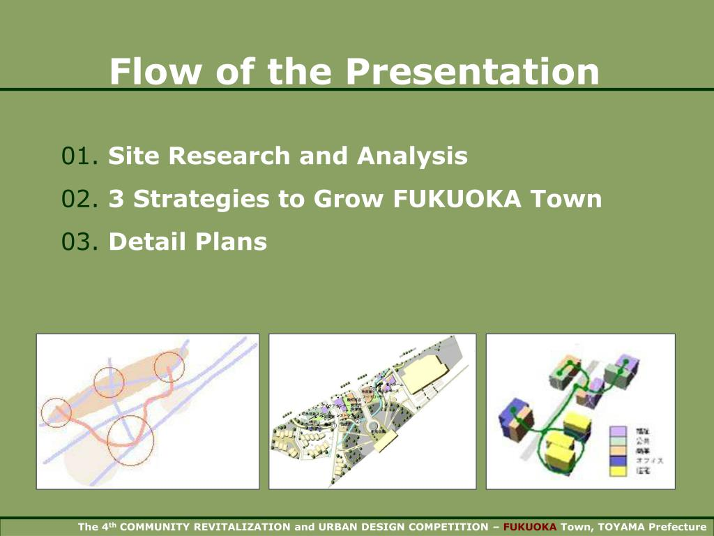 Flow of the Presentation
