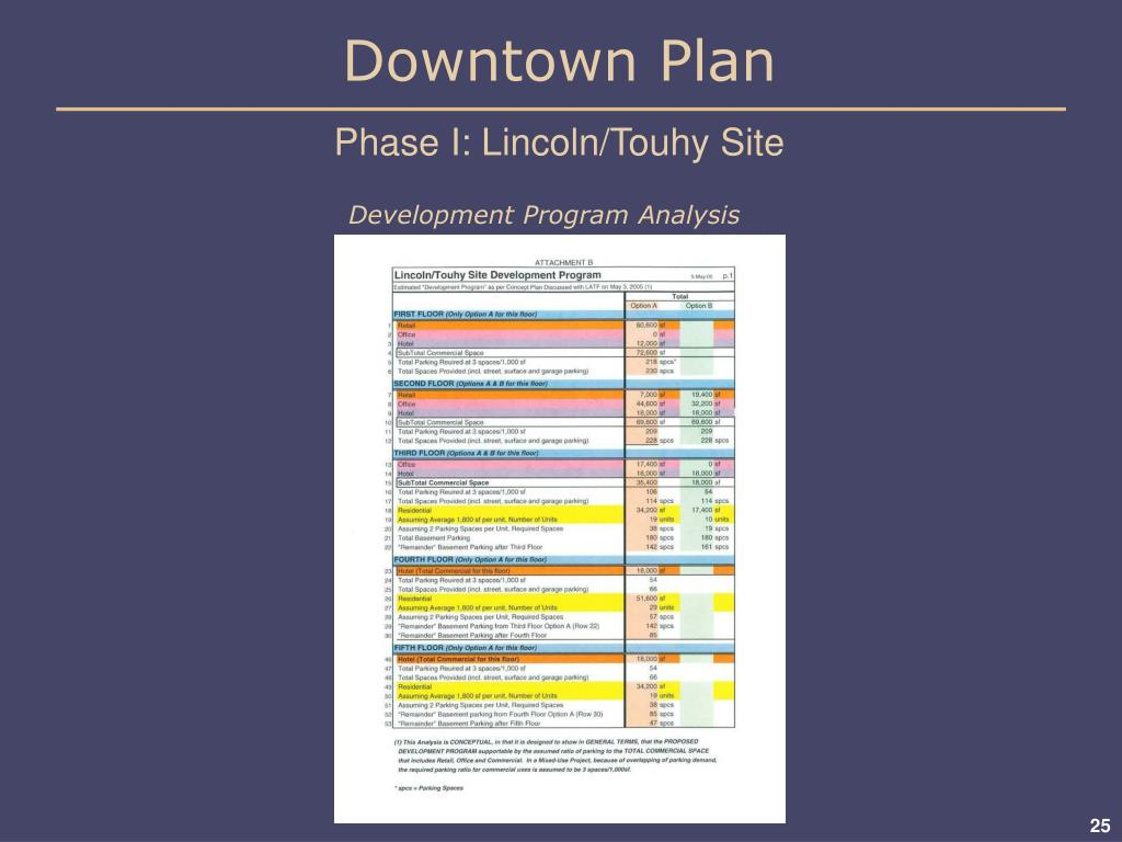 Downtown Plan