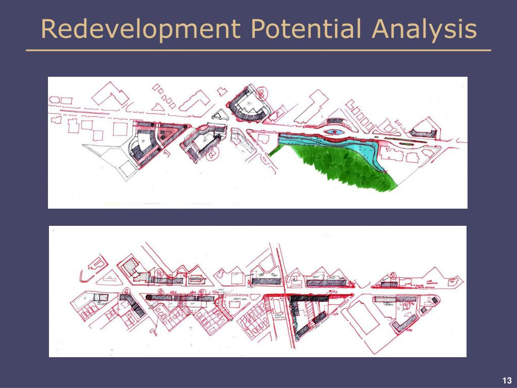 Redevelopment Potential Analysis