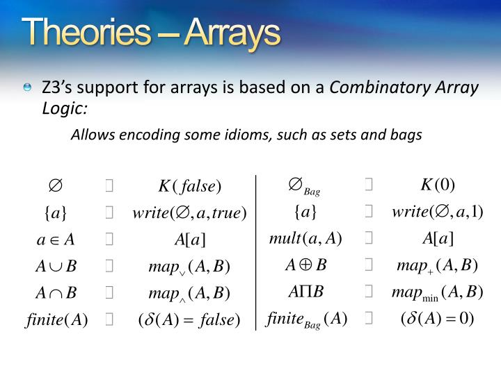 Theories – Arrays