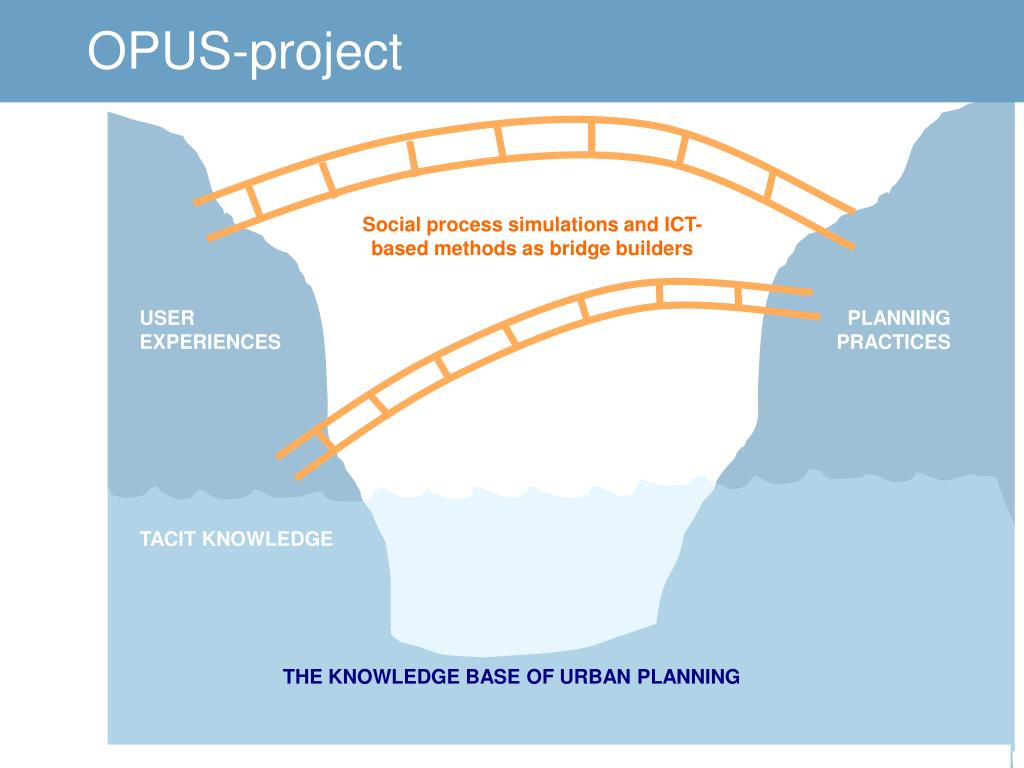 OPUS-project