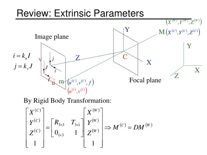Review: Extrinsic Parameters