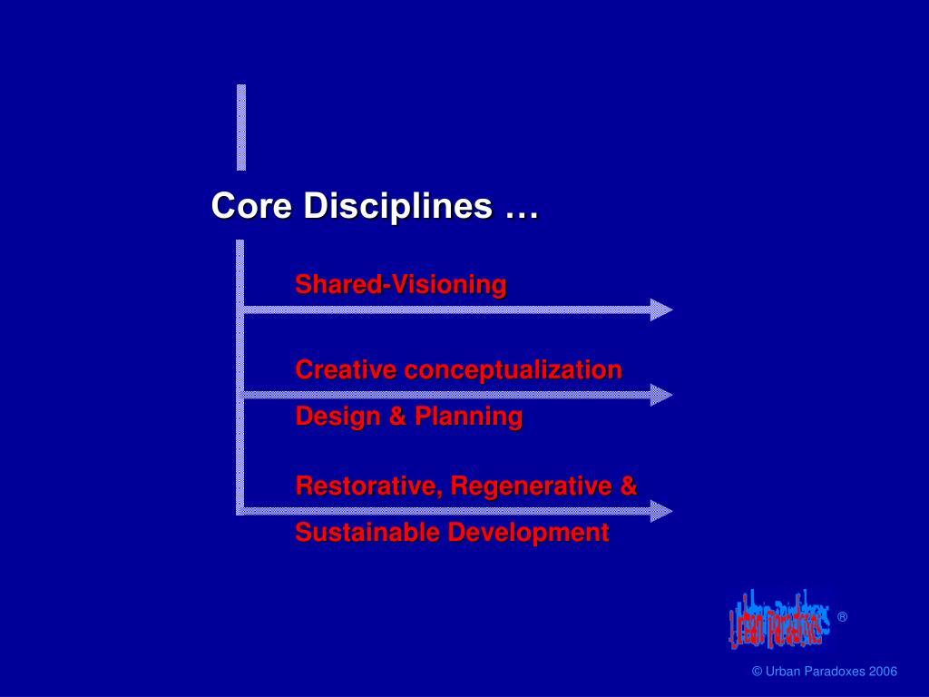 Core Disciplines …