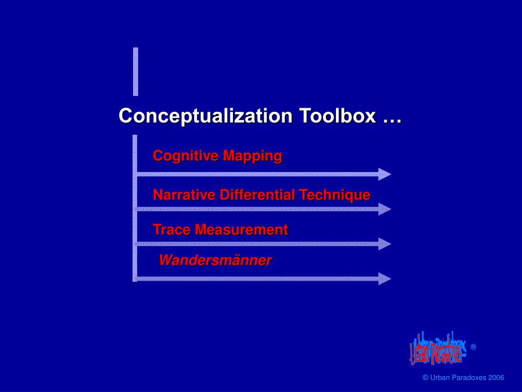 Conceptualization Toolbox …