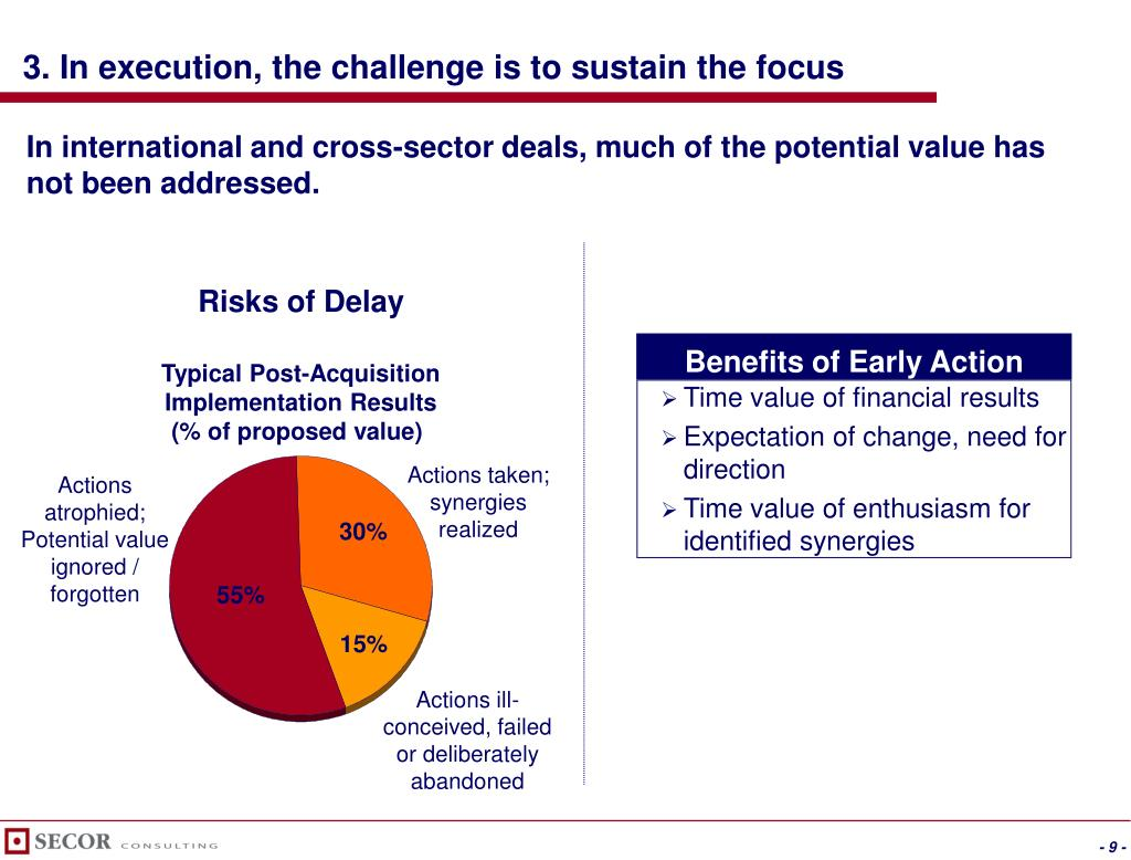 3. In execution, the challenge is to sustain the focus