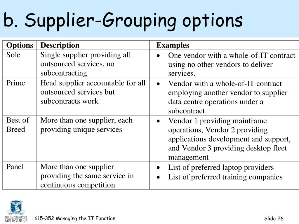 b. Supplier-Grouping options