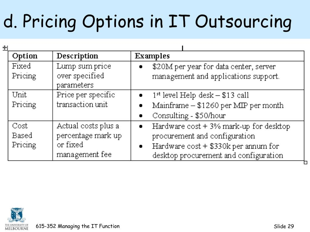 d. Pricing Options in IT Outsourcing
