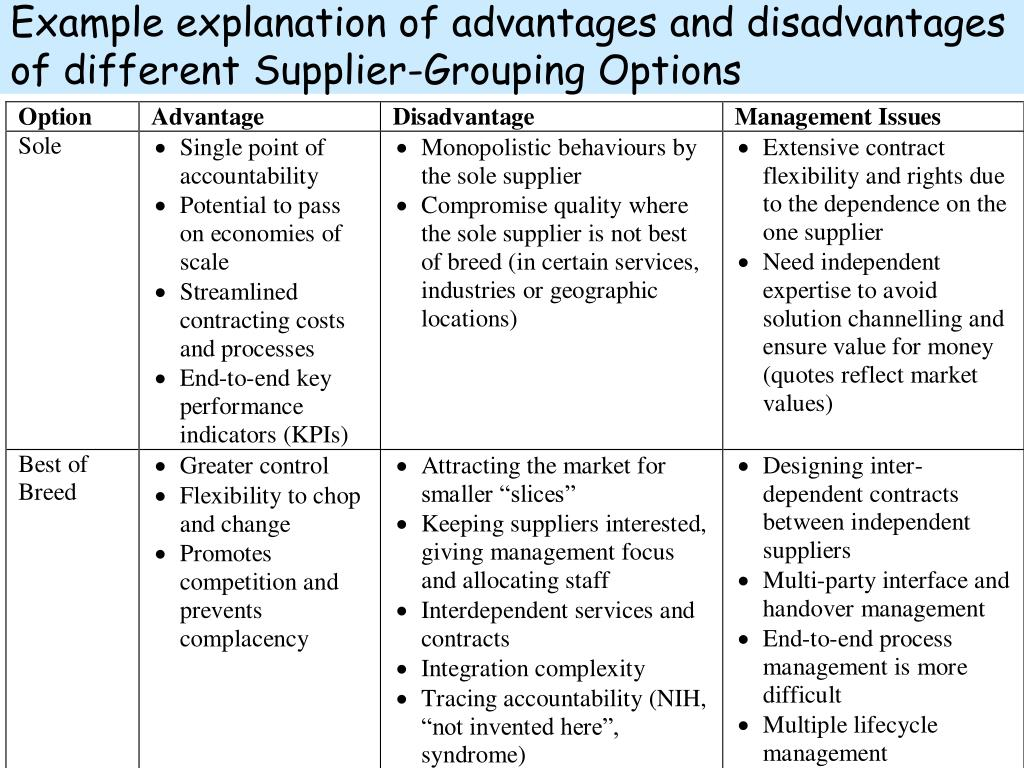 Example explanation of advantages and disadvantages of different Supplier-Grouping Options