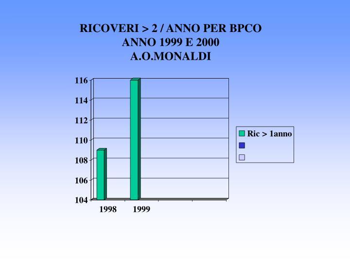 RICOVERI > 2 / ANNO PER BPCO