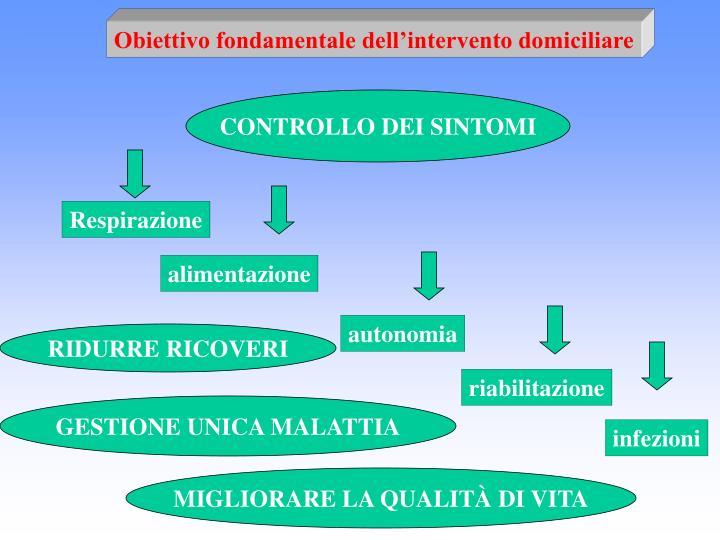 Obiettivo fondamentale dell'intervento domiciliare