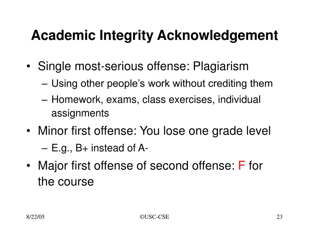 Academic Integrity Acknowledgement