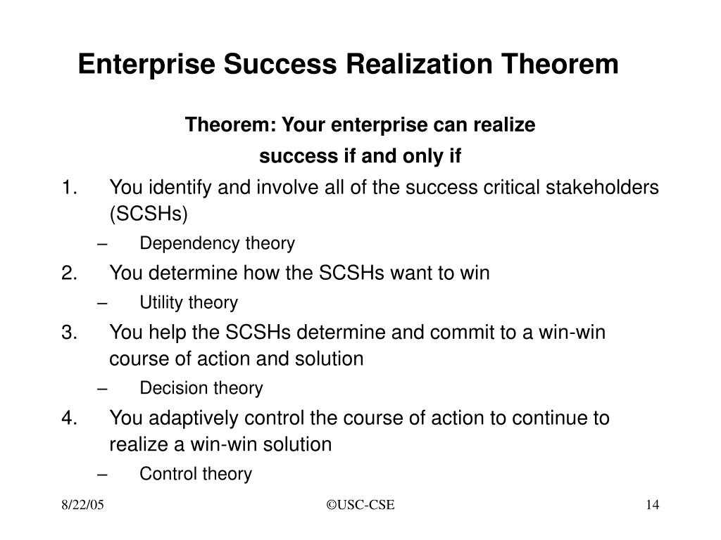 Enterprise Success Realization Theorem
