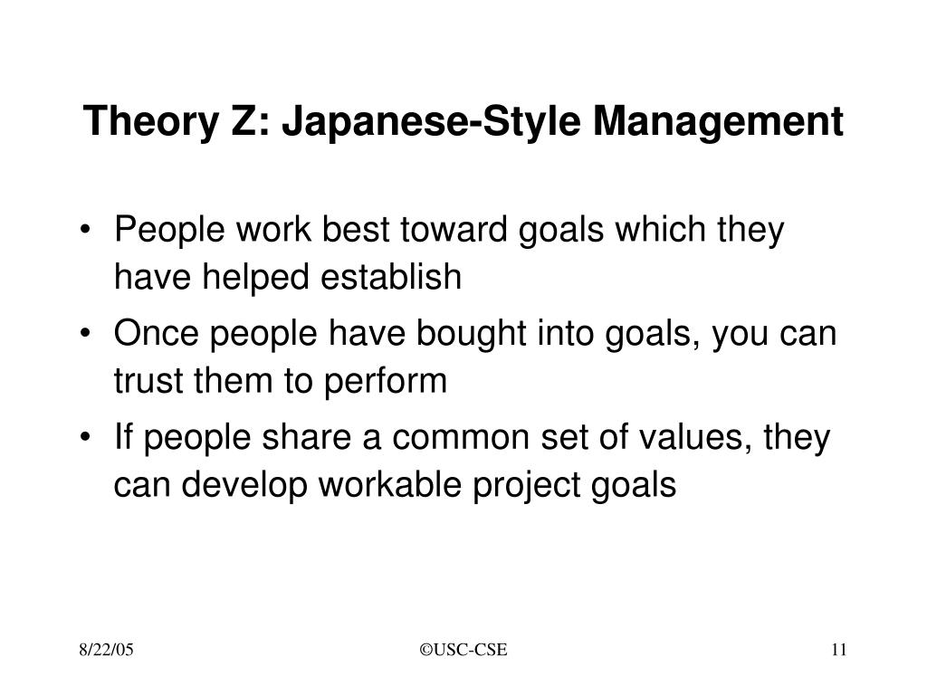 Theory Z: Japanese-Style Management