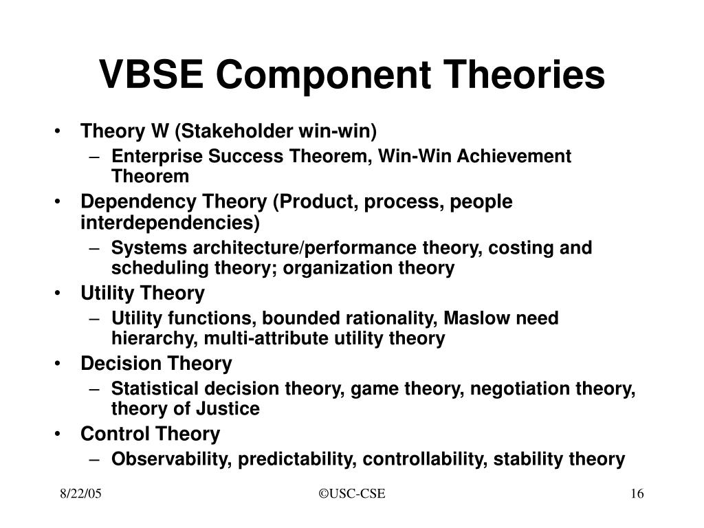 VBSE Component Theories